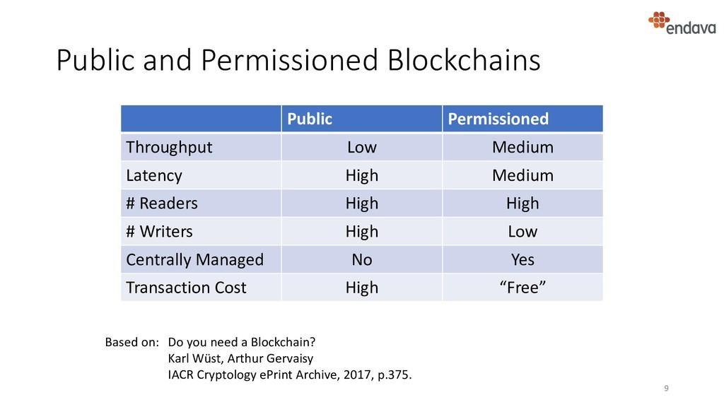 Public and Permissioned Blockchains 9 Public Pe...