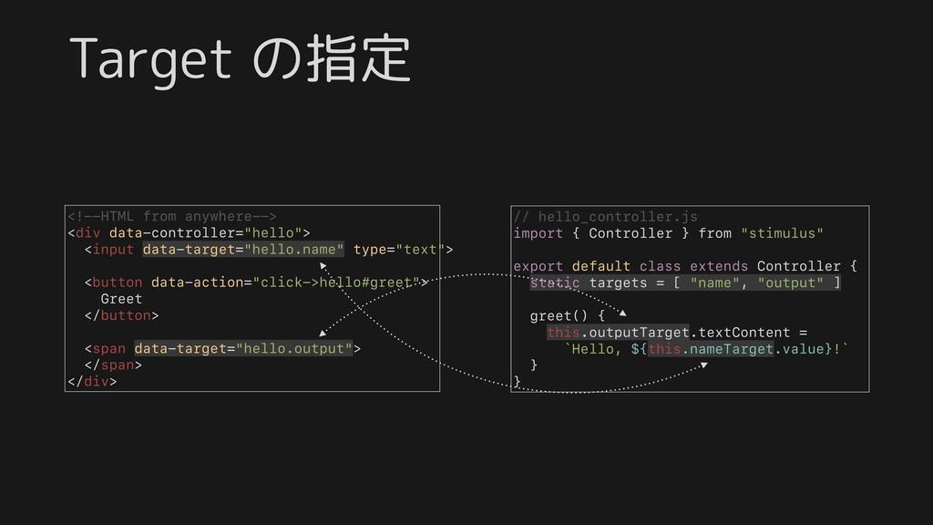 Target の指定 <!--HTML from anywhere--> <div data-...