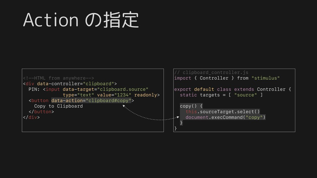 Action の指定 // clipboard_controller.js import { ...