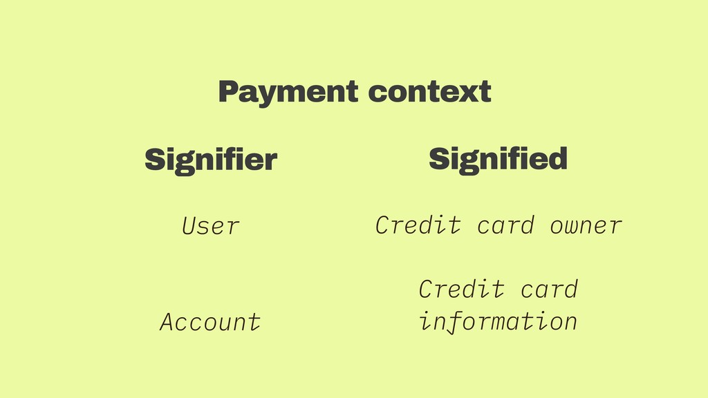 Signifier User Account Signified Credit card ow...