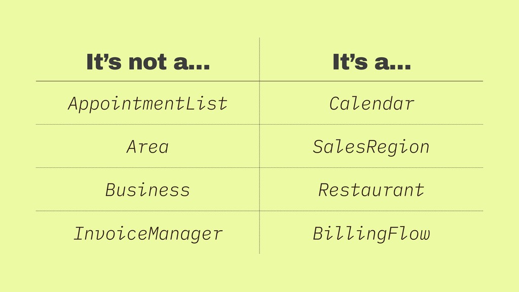 It's not a… It's a… AppointmentList Calendar Ar...
