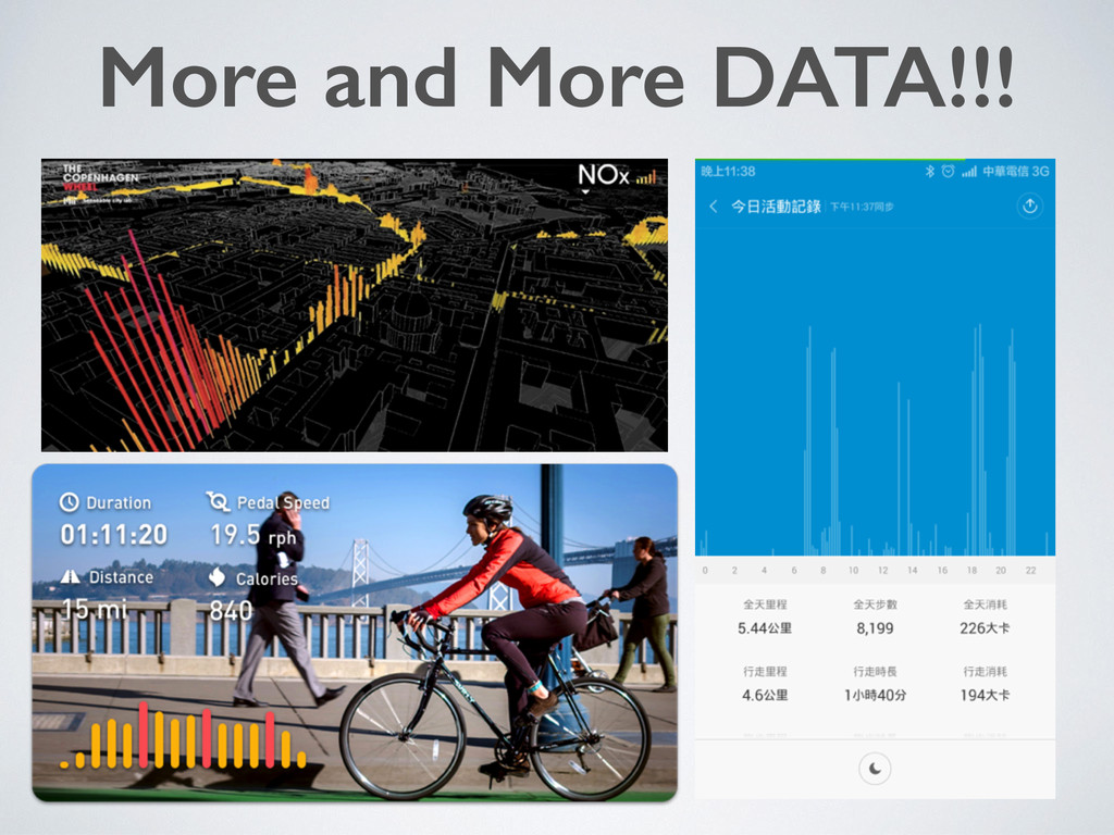 More and More DATA!!!