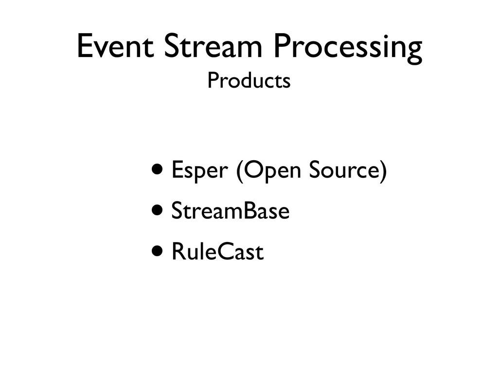 Event Stream Processing Products • Esper (Open ...
