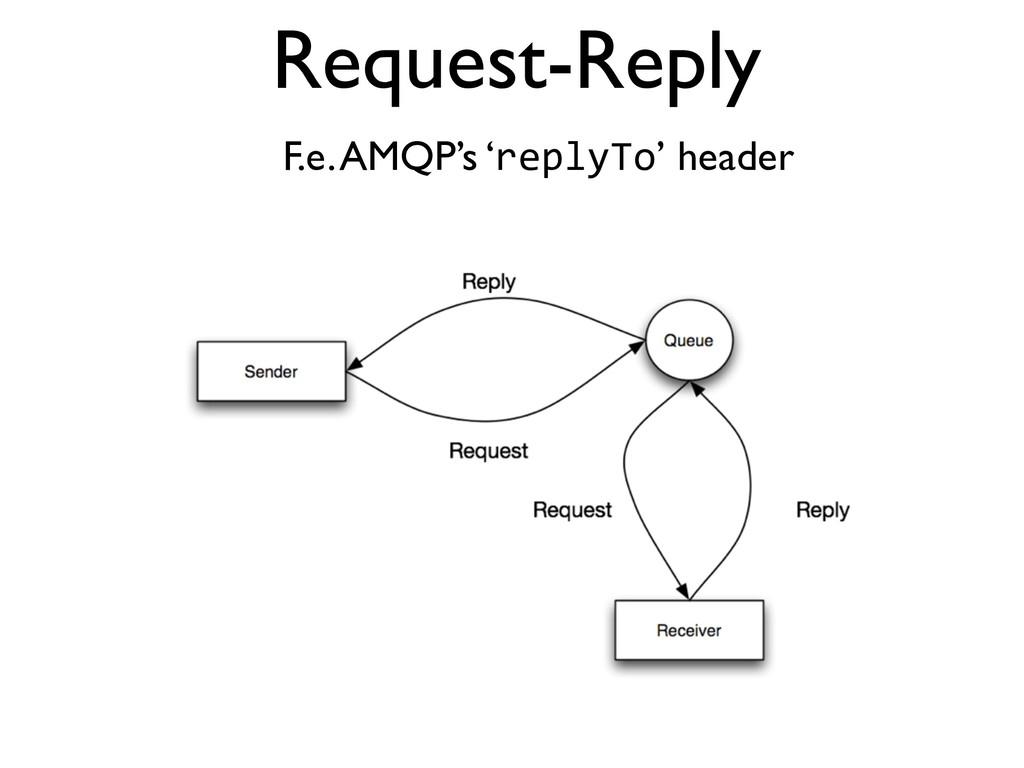Request-Reply F.e. AMQP's 'replyTo' header