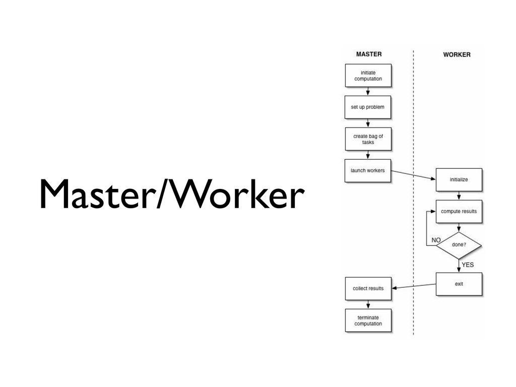 Master/Worker