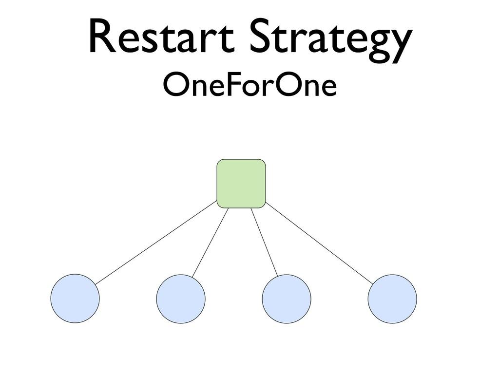 Restart Strategy OneForOne