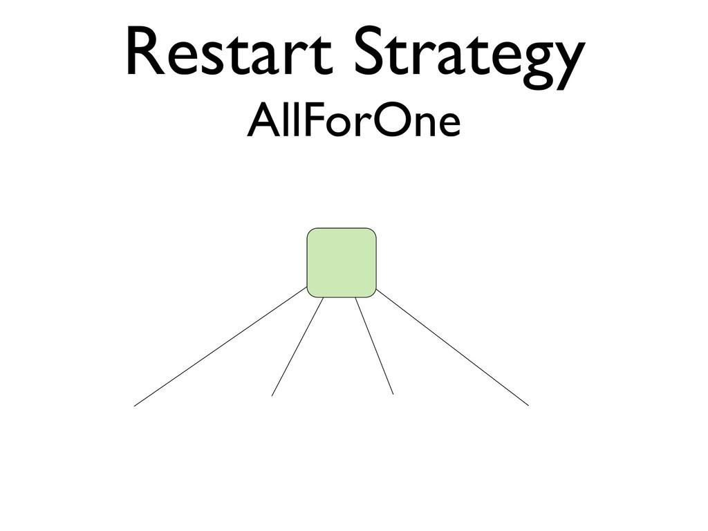 Restart Strategy AllForOne