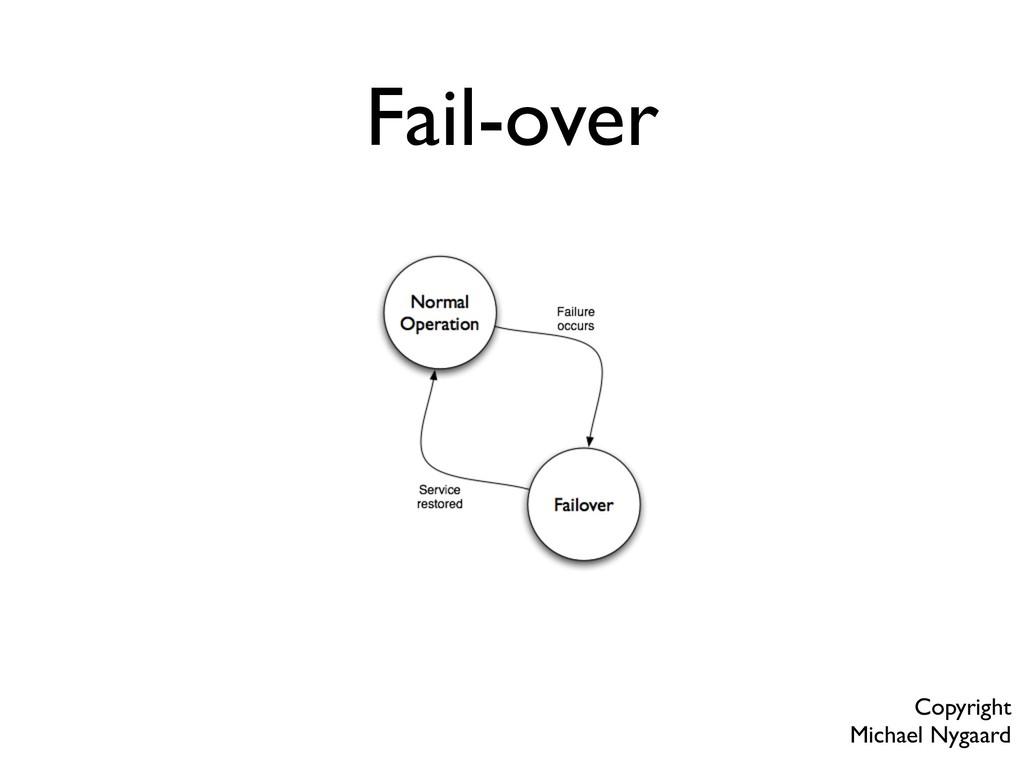 Fail-over Copyright Michael Nygaard