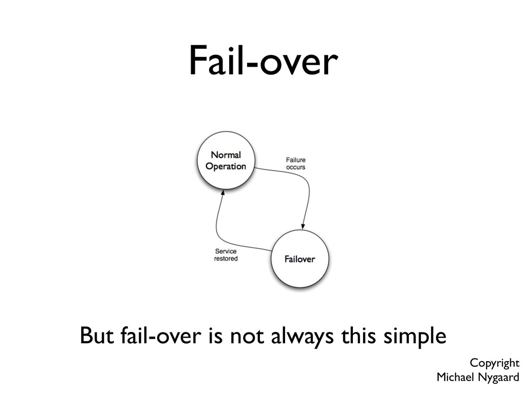 Fail-over But fail-over is not always this simp...