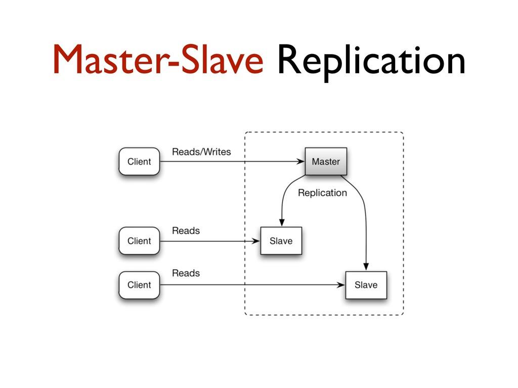 Master-Slave Replication