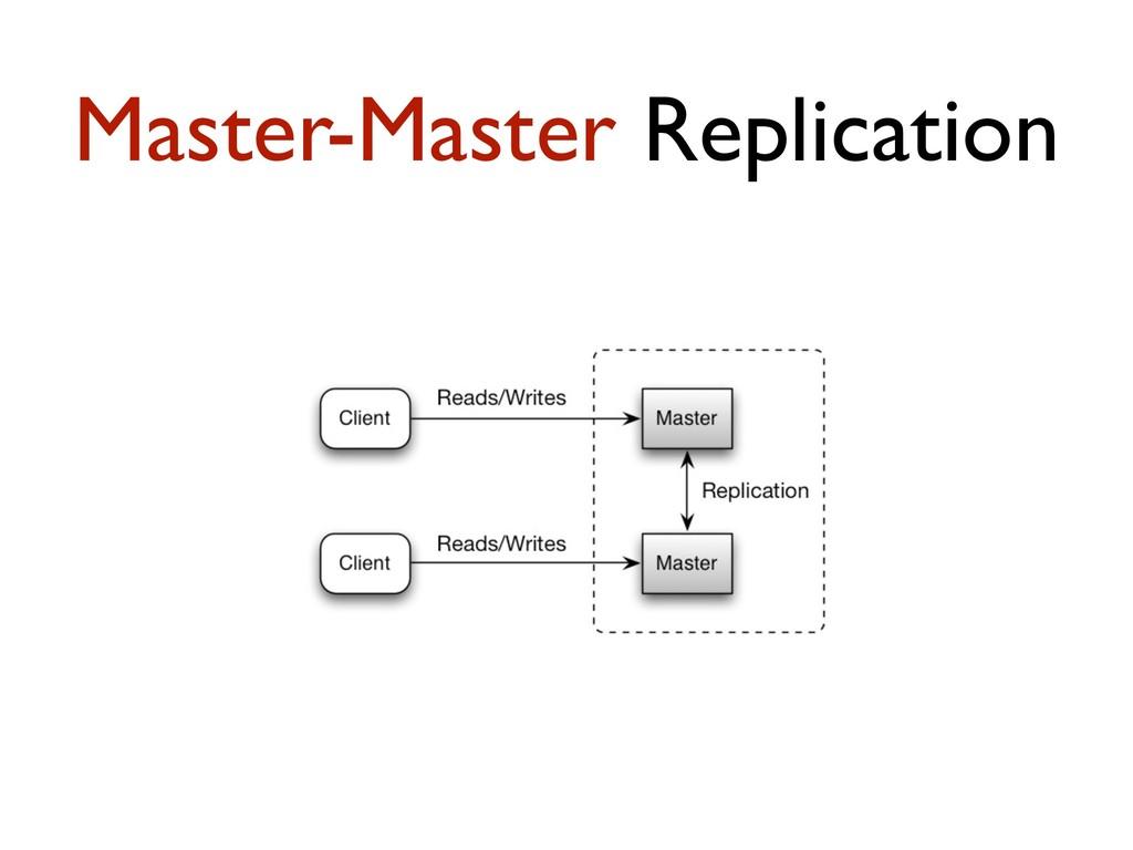 Master-Master Replication