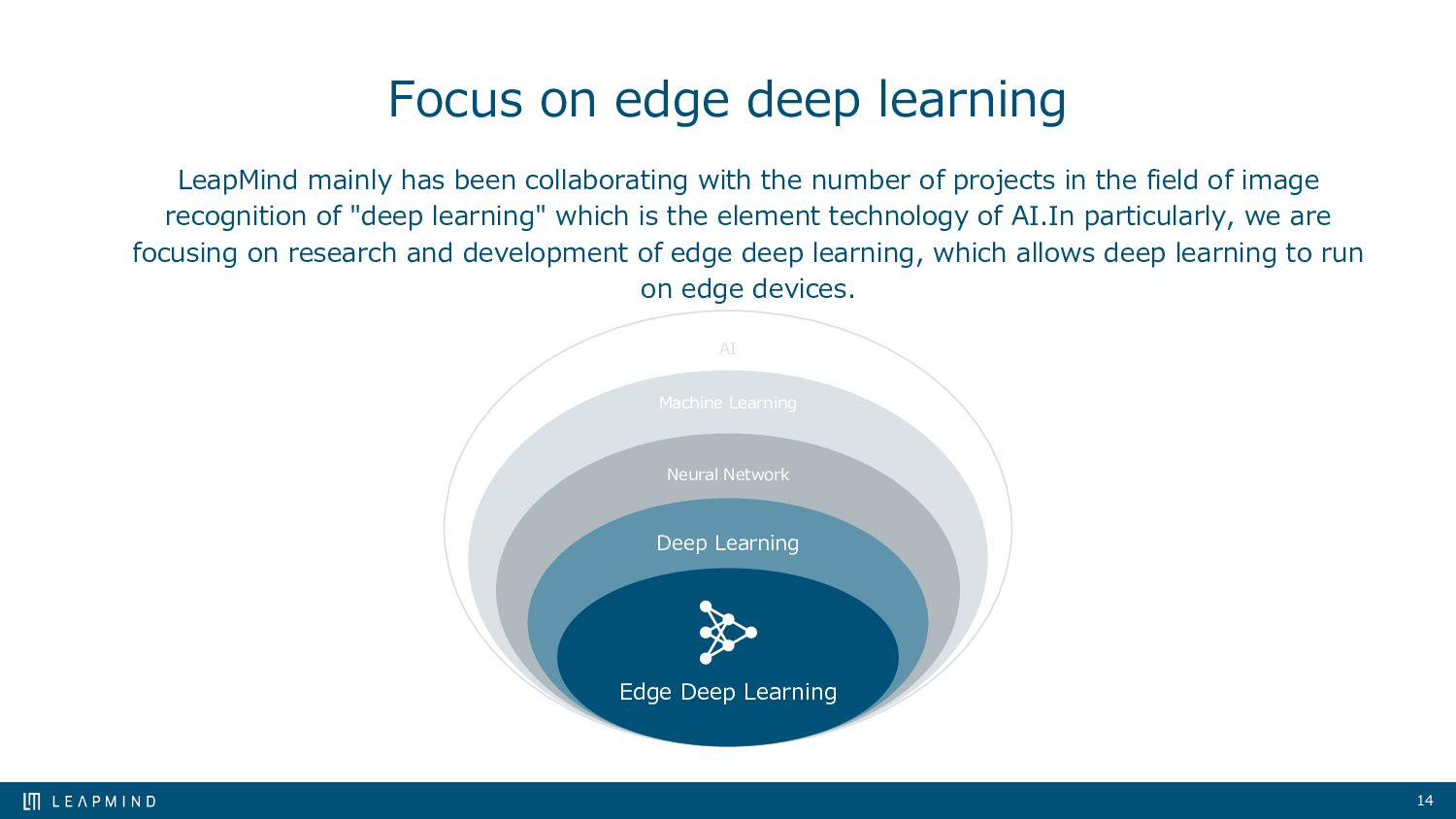14 Focus on edge deep learning LeapMind mainly ...