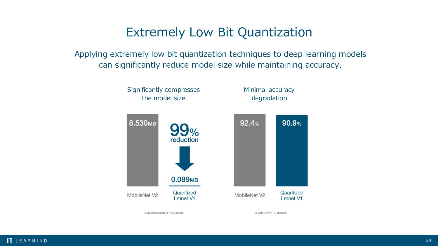 24 Extremely Low Bit Quantization Applying extr...