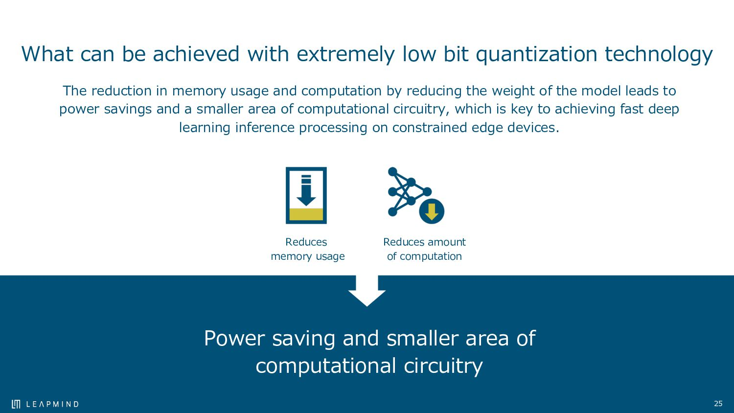 What can be achieved with extremely low bit qua...