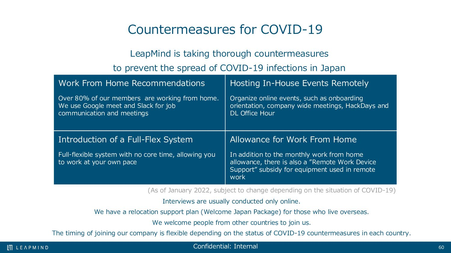 Confidential: Internal 60 Welcome Japan Package...