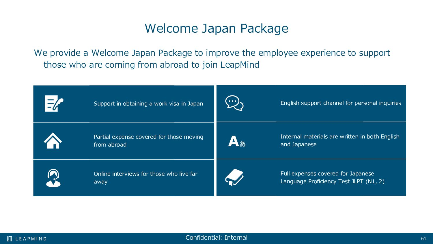 61 Example of Machine Learning Engineer Intervi...