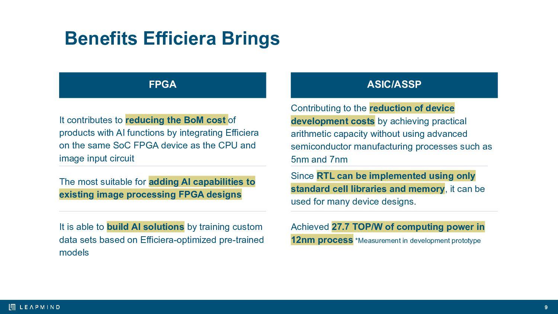 Weekly Toyo Keizai Forbes Japan Bloomberg