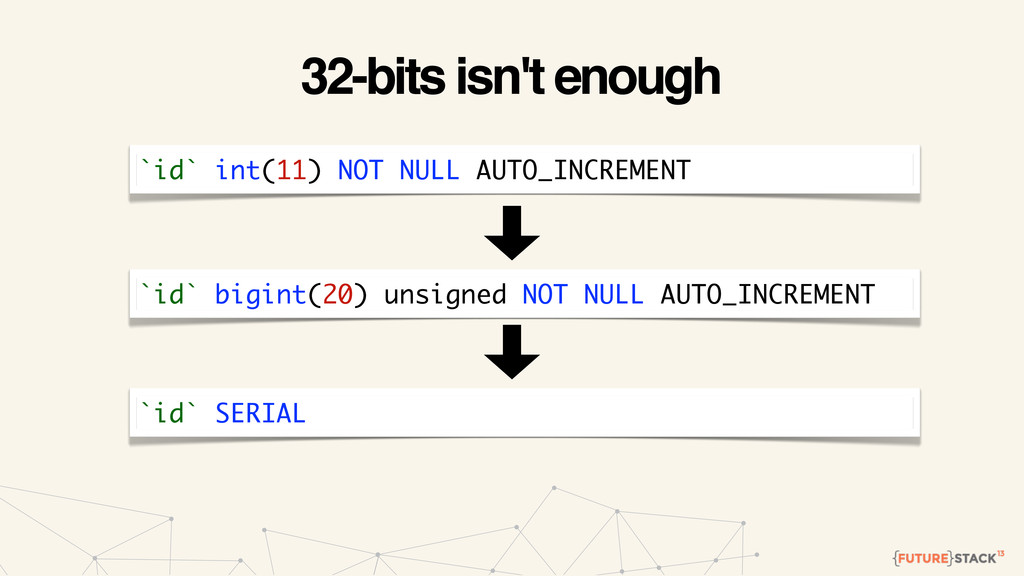 32-bits isn't enough `id` int(11) NOT NULL AUTO...