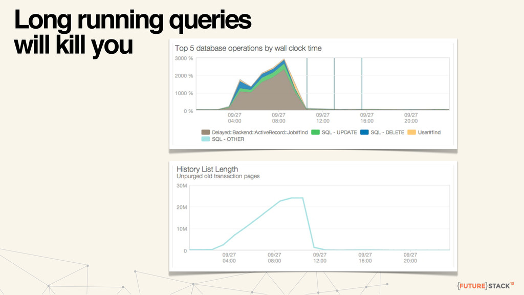 Long running queries will kill you