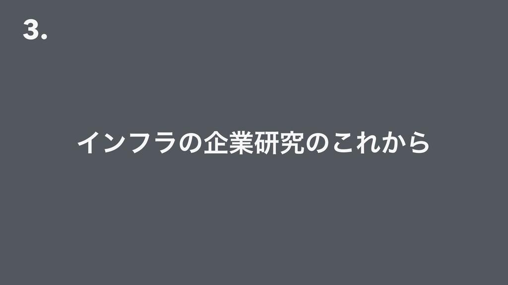 3. Πϯϑϥͷاۀݚڀͷ͜Ε͔Β