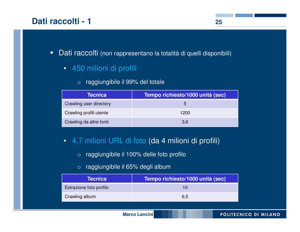 25 Dati raccolti - 1 Dati raccolti (non rappres...