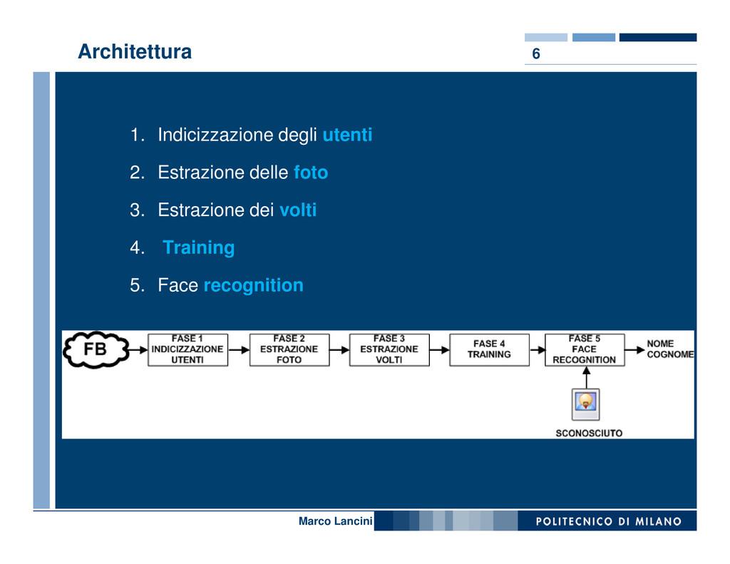 6 Architettura 1. Indicizzazione degli utenti 2...
