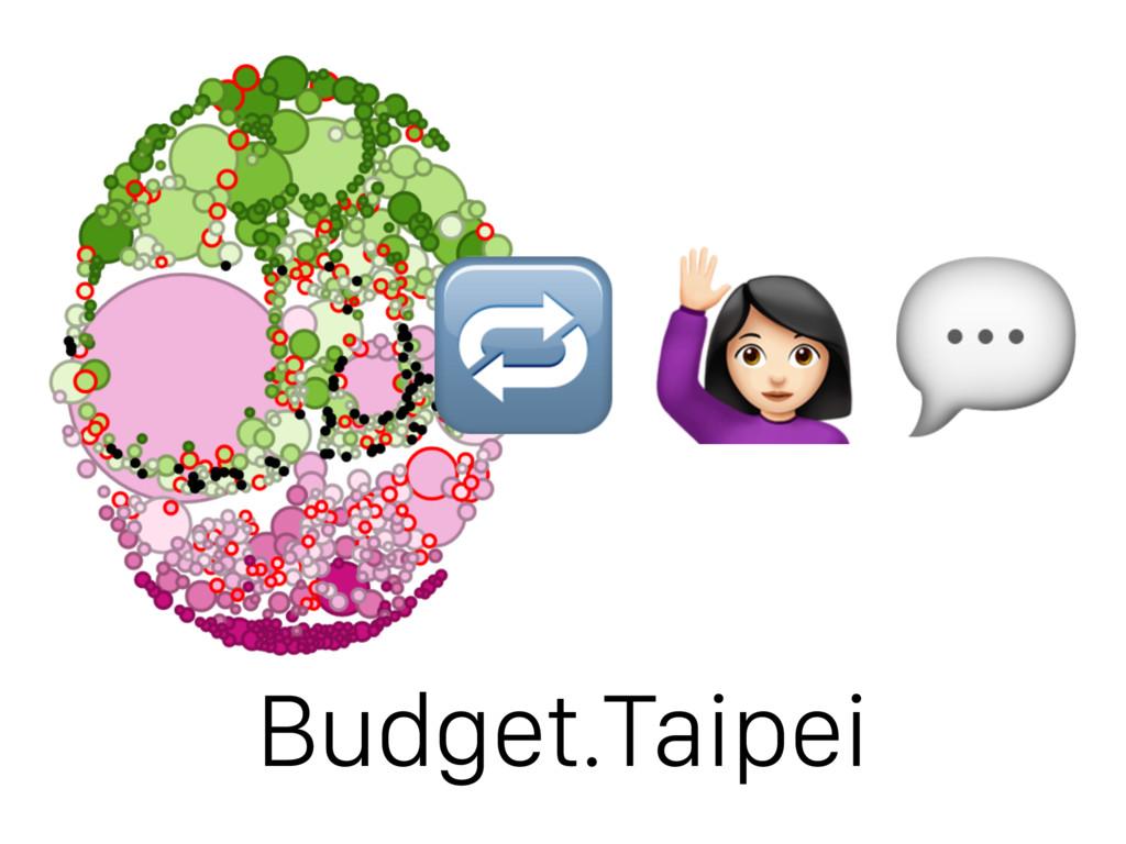 >  Budget.Taipei