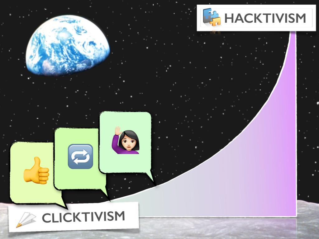 CLICKTIVISM HACKTIVISM   >