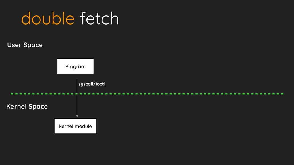 double fetch User Space Kernel Space Program ke...