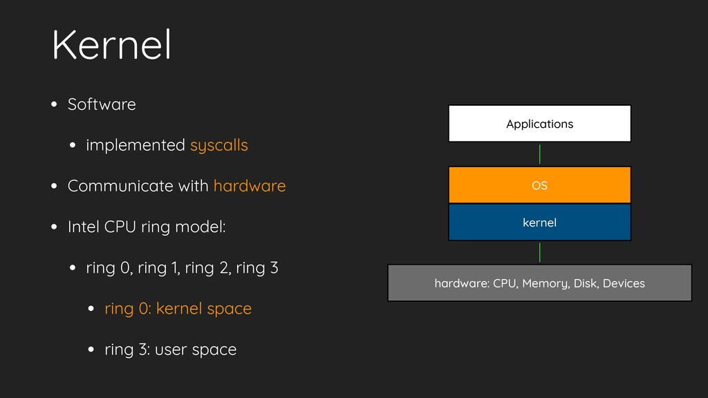 Kernel • Software   • implemented syscalls   • ...