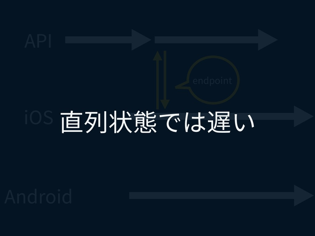 API iOS Android endpoint 直列状態では遅い