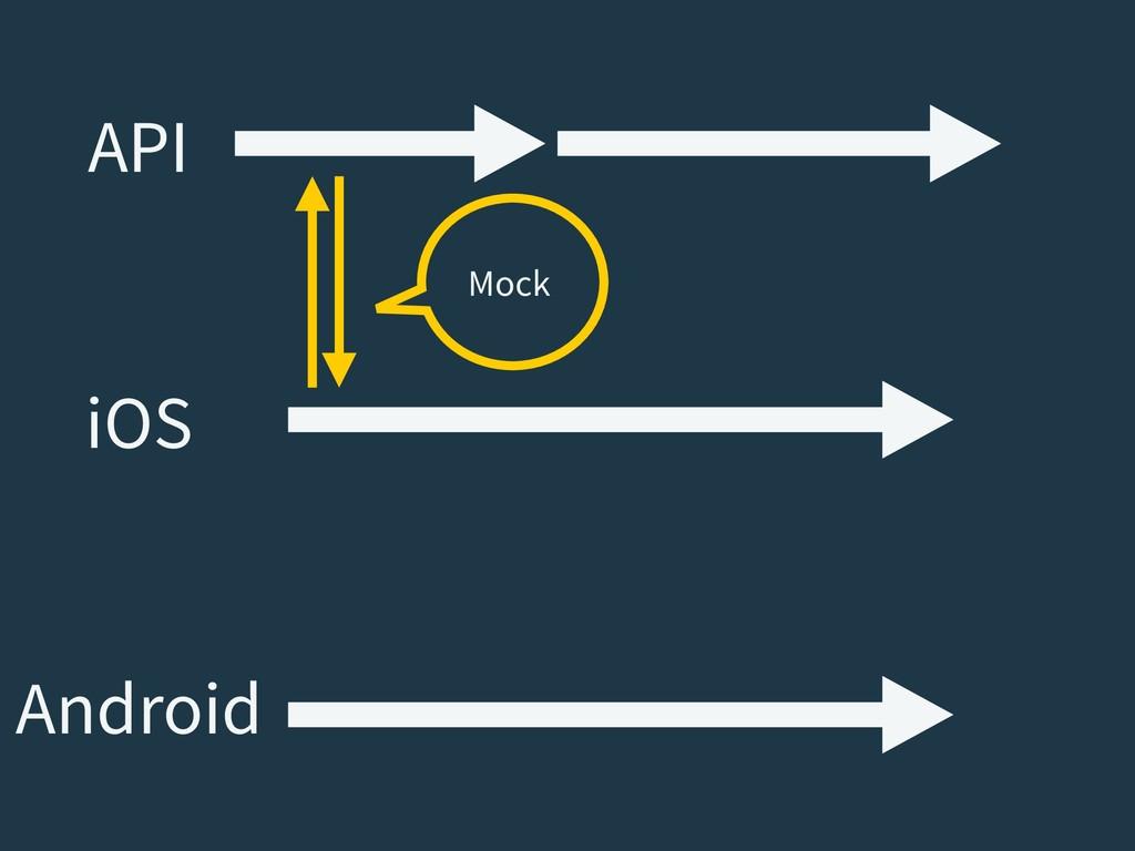 API iOS Android Mock