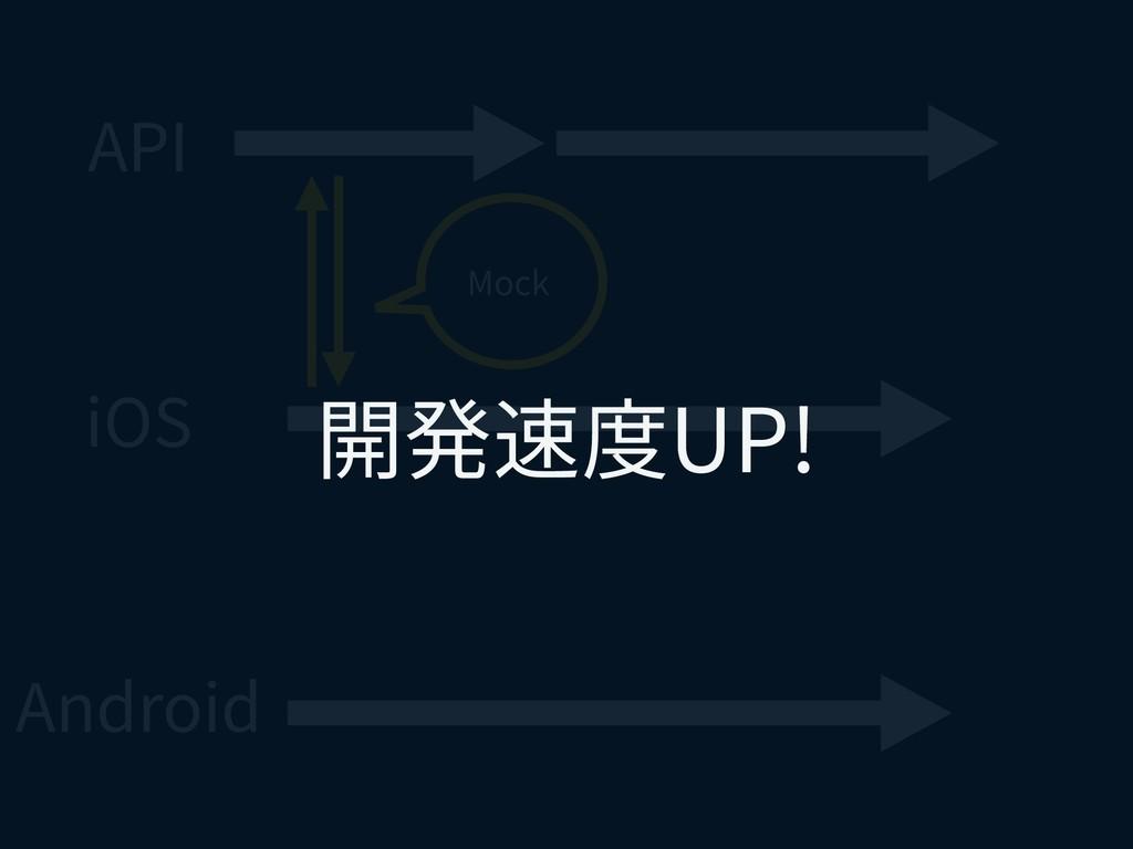 API iOS Android Mock 開発速度UP!