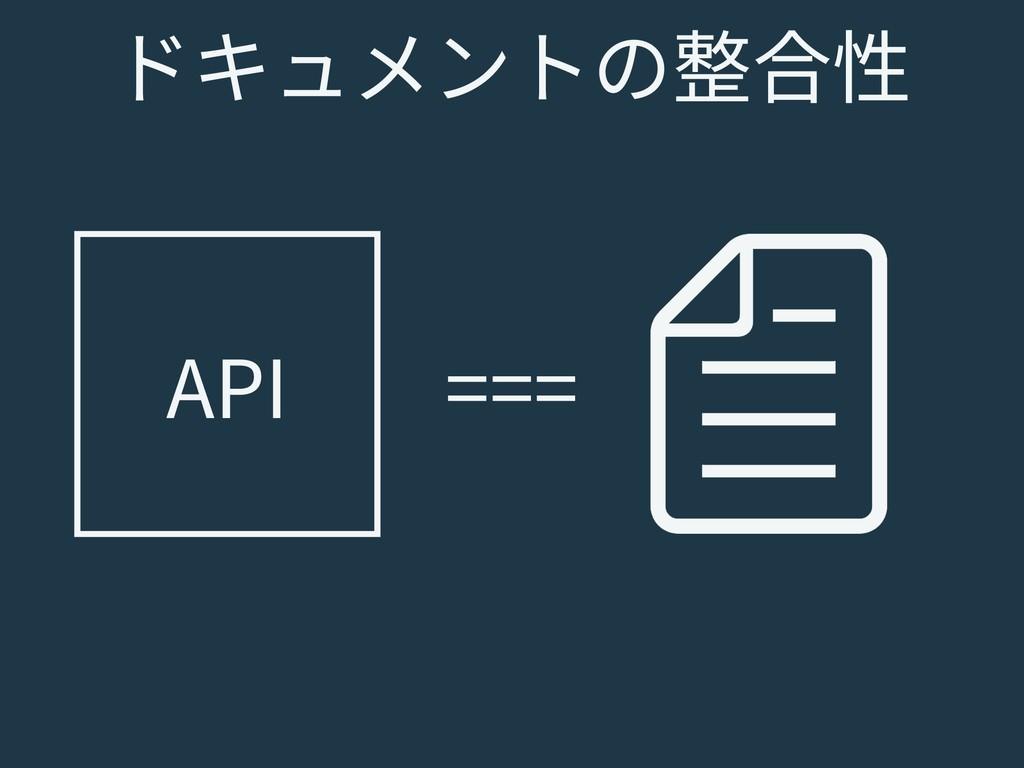 API === ドキュメントの整合性