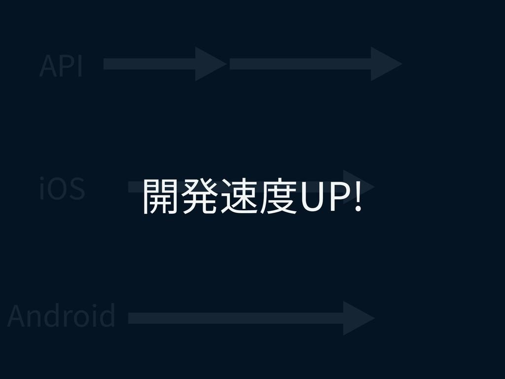 API iOS Android 開発速度UP!