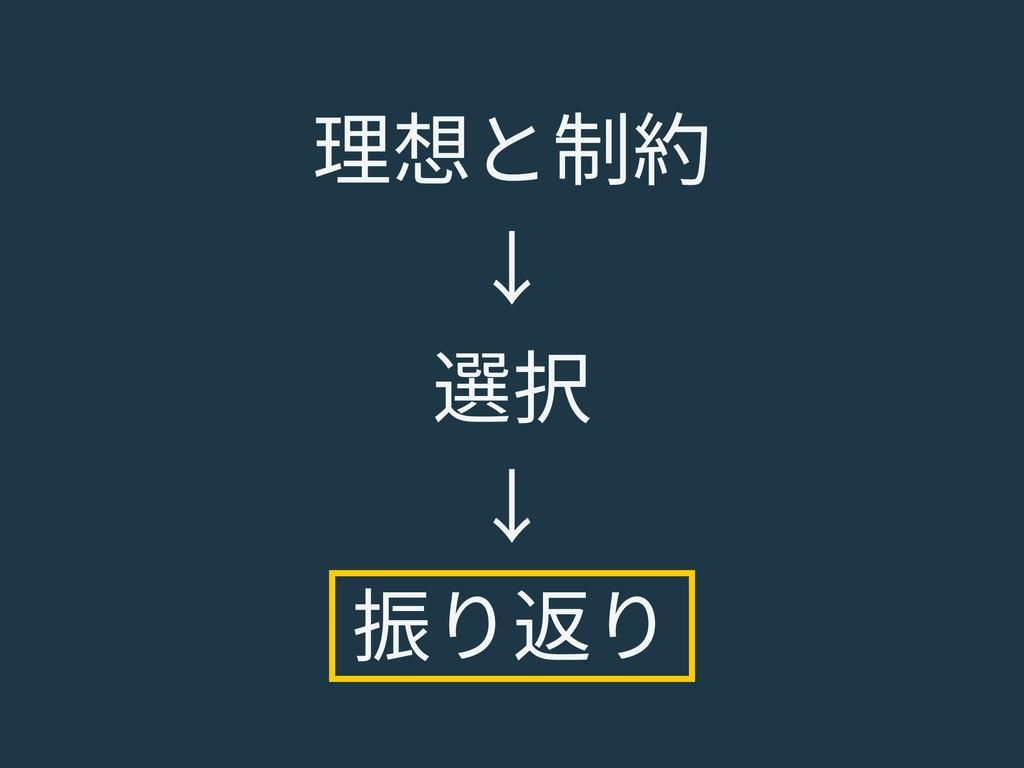 理想と制約 ↓ 選択 ↓ 振り返り