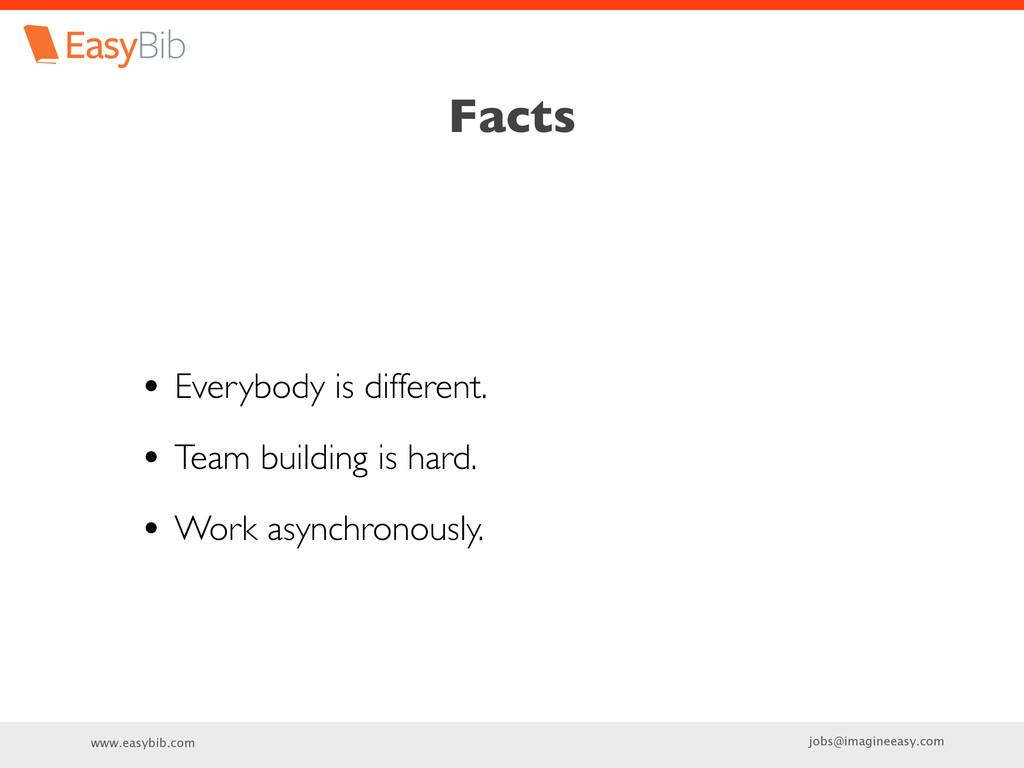 www.easybib.com jobs@imagineeasy.com Facts • Ev...