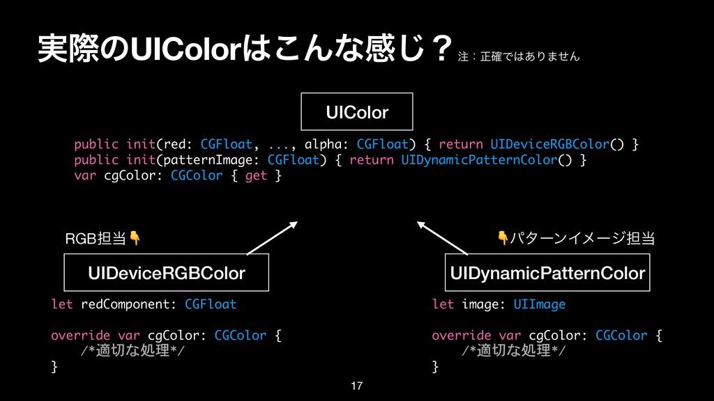 ࣮ࡍͷUIColor͜Μͳײ͡ʁ UIColor public init(red: CGFl...