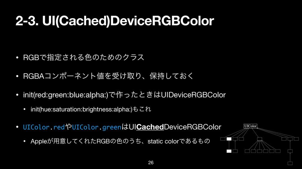 2-3. UI(Cached)DeviceRGBColor • RGBͰࢦఆ͞ΕΔ৭ͷͨΊͷΫ...