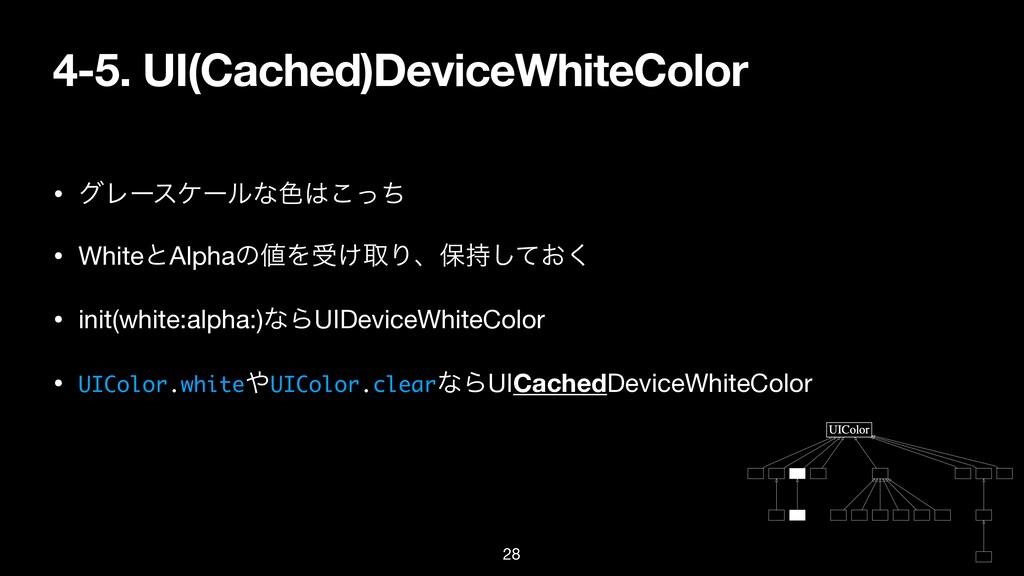 4-5. UI(Cached)DeviceWhiteColor • άϨʔεέʔϧͳ৭ͬͪ͜...