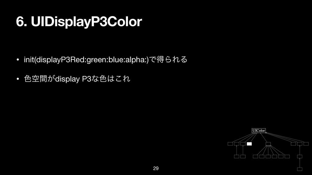 6. UIDisplayP3Color • init(displayP3Red:green:b...