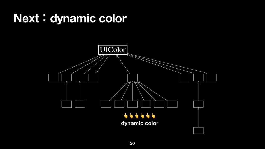 Nextɿdynamic color  dynamic color 30