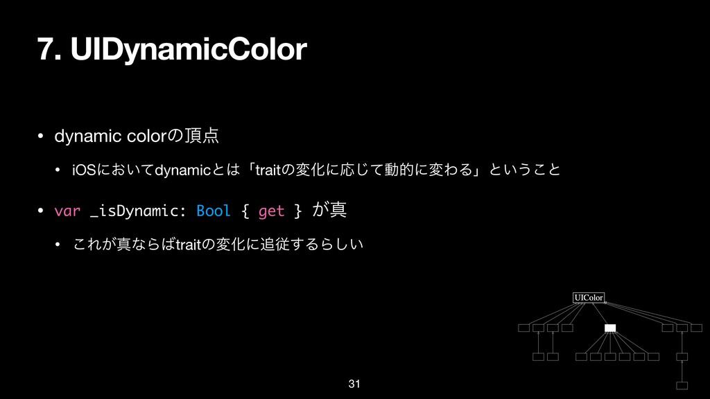7. UIDynamicColor • dynamic colorͷ  • iOSʹ͓͍ͯ...
