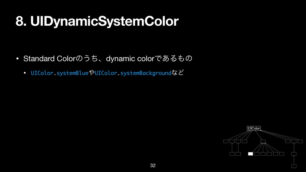8. UIDynamicSystemColor • Standard Colorͷ͏ͪɺdyn...