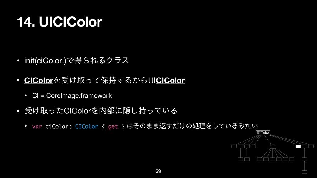 14. UICIColor • init(ciColor:)ͰಘΒΕΔΫϥε  • CICol...