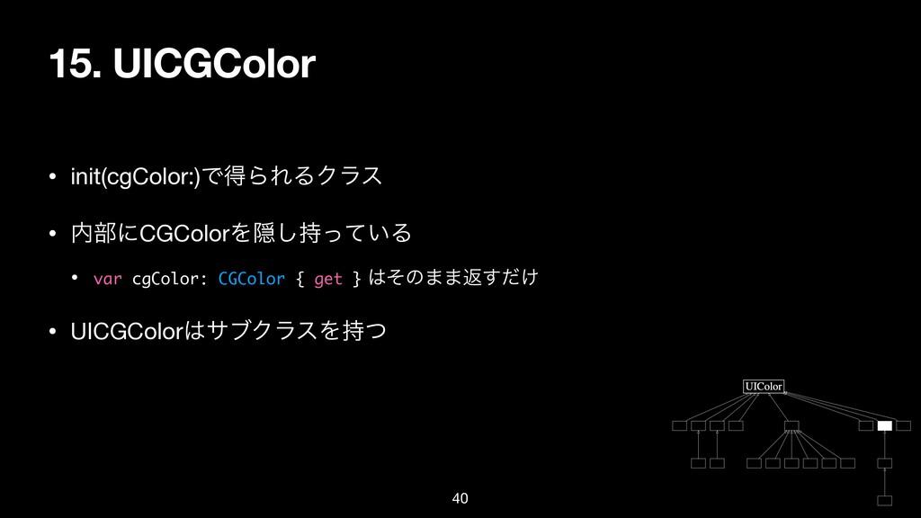 15. UICGColor • init(cgColor:)ͰಘΒΕΔΫϥε  • ෦ʹCG...
