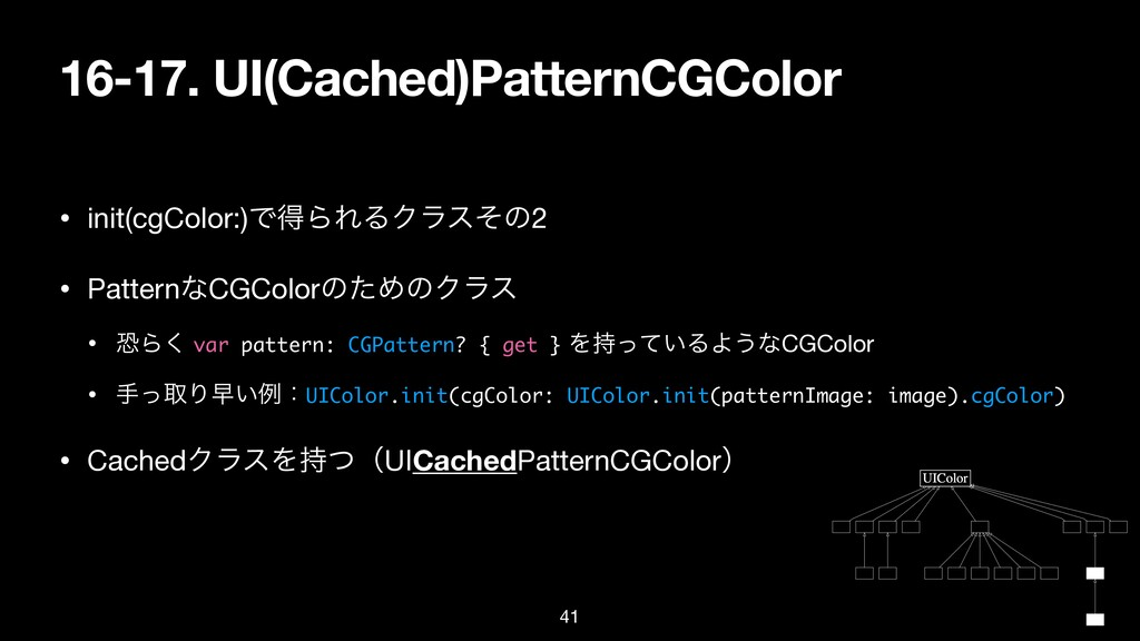 16-17. UI(Cached)PatternCGColor • init(cgColor:...