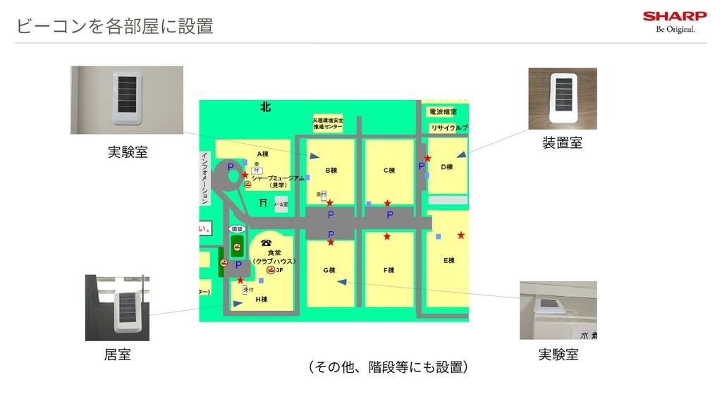 ビーコンを各部屋に設置 実験室 実験室 装置室 居室 (その他、階段等にも設置)