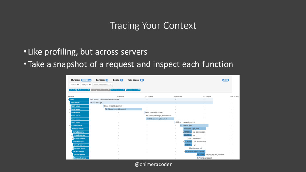 Tracing Your Context •Like profiling, but acros...