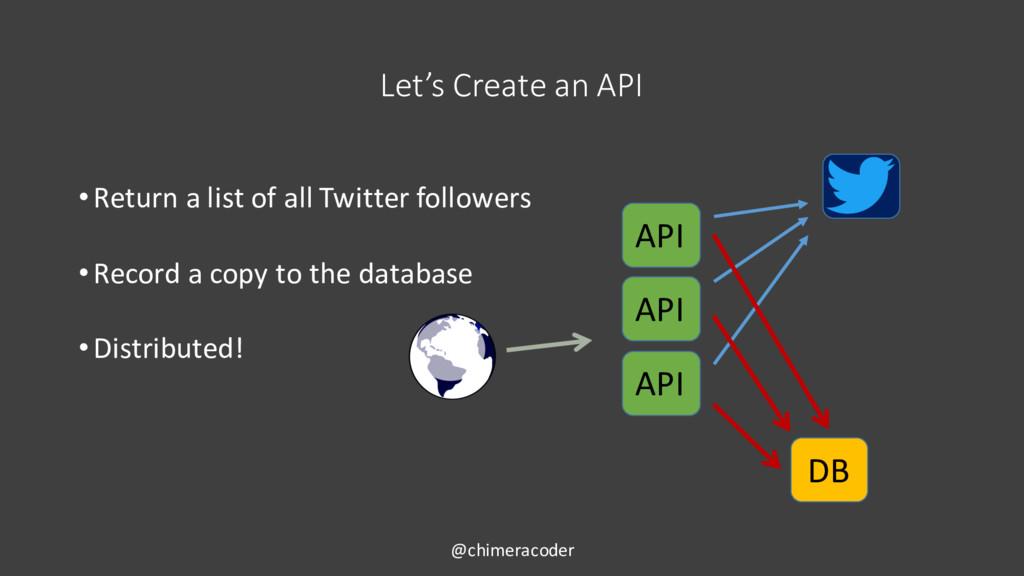 Let's Create an API •Return a list of all Twitt...
